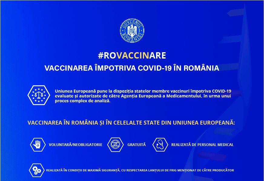 VACCINAREA ÎMPOTRIVA COVID-19, ÎN ROMÂNIA!